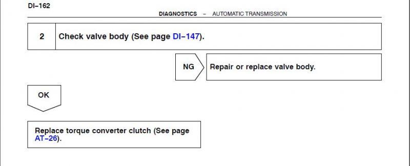 p0770 shift solenoid e malfunction