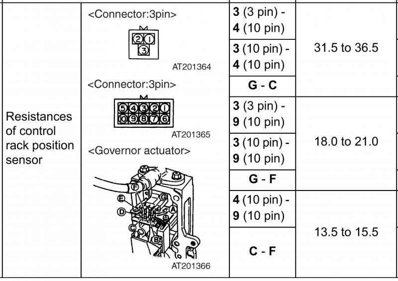 builds mitsubishi 4d34 3at3b diesel swap into 94 fzj80