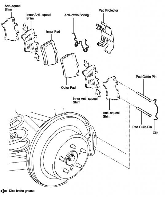 04 Rav4 Rear Brake Pad Install Ih8mud Forum