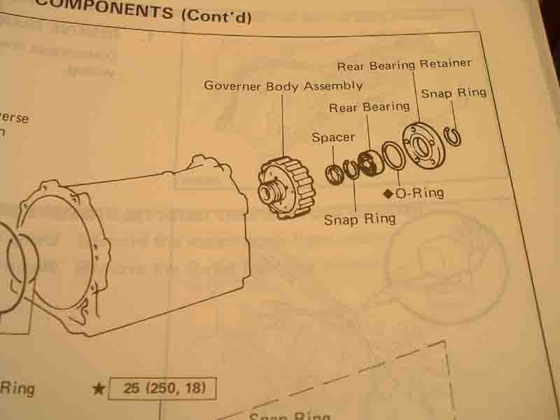12-6-05 Location of governor.JPG