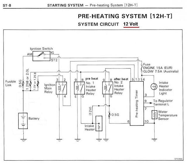 74 fj40 wiring diagram 85 4runner wiring diagram wiring