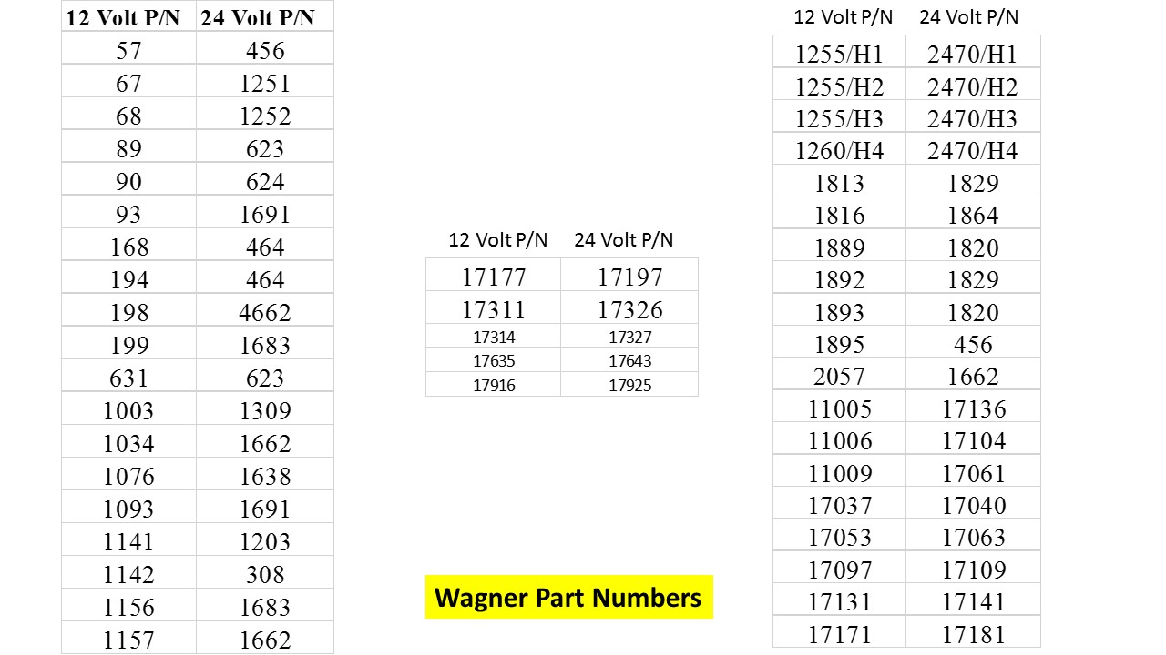 12v to 24v bulb conversion chart ih8mud forum 12v to 24v conversiong nvjuhfo Image collections