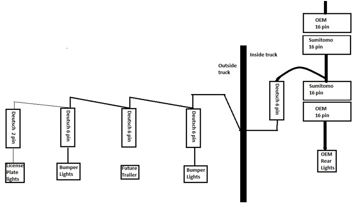 Bumper Light Wiring Diagram - Diagram Schematic Ideas on