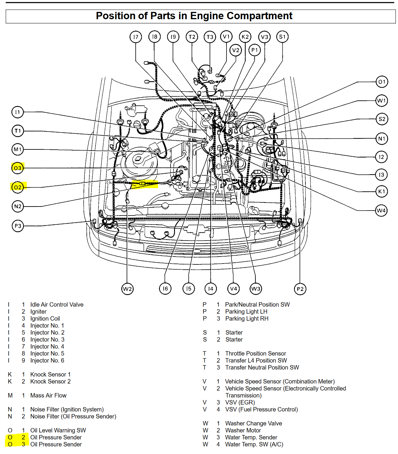 Lexus Lx 450 Wiring Diagram Wiring Diagram Thick Last A Thick Last A Lionsclubviterbo It