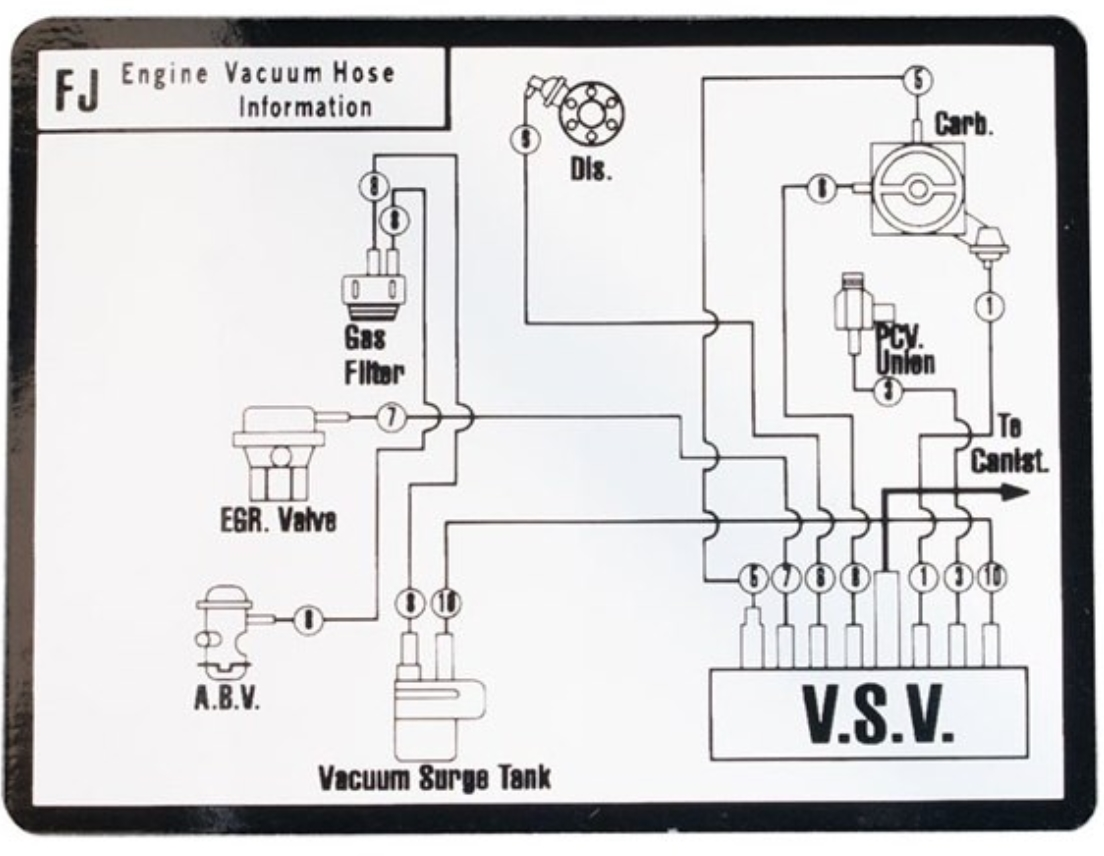 vacuum hose diagram ih8mud forum