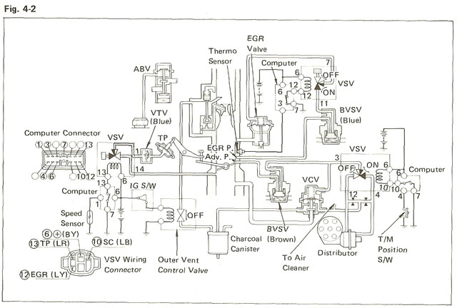 78 corvette emissions vacuum diagram  78  free engine