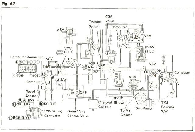 1978 Fj40 Vacuum Hoses