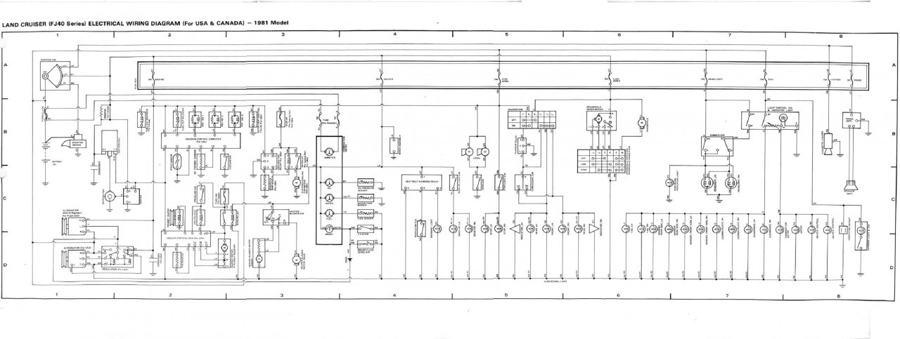 1981 fj40 series usa canada jpg.1025321 fj40 wiring diagram diagram wiring diagrams for diy car repairs 97 land cruiser electrical wiring diagram at reclaimingppi.co