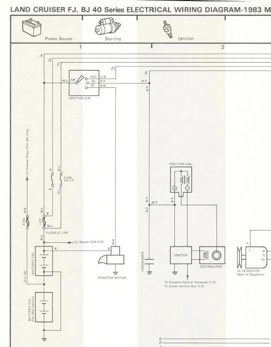 [SCHEMATICS_4ER]  FJ40 1984 Wiring Diagram | IH8MUD Forum | 1984 Toyota Land Cruiser Wiring Diagram |  | IH8MUD Forum