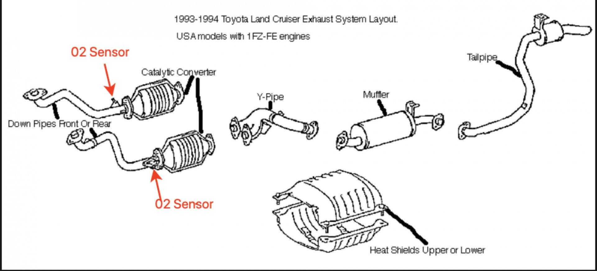 1993 TLC 02 Sensor location_ExhaustMap.jpg