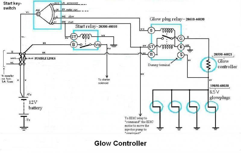 2006 isuzu npr glow plug wiring diagram wiring diagrams schematics rh wepraxis co