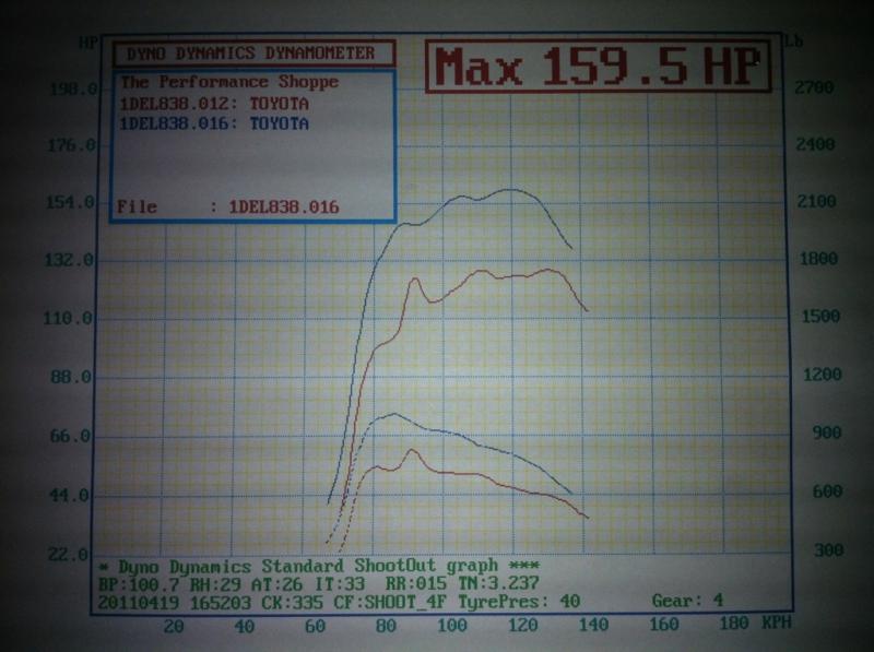 1HDFT - New turbo at 1.5Bar no intercooler.jpg