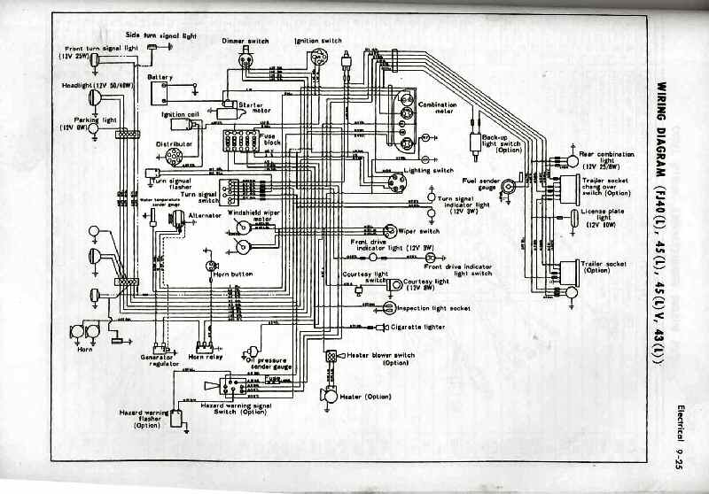 1965 wiring diagram fj40 ih8mud forum ih wiring diagrams at soozxer.org