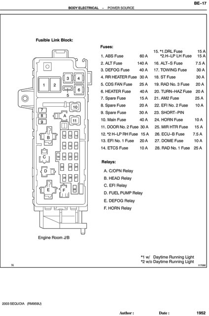 2003 toyota pick up fuse box diagram wiring diagram