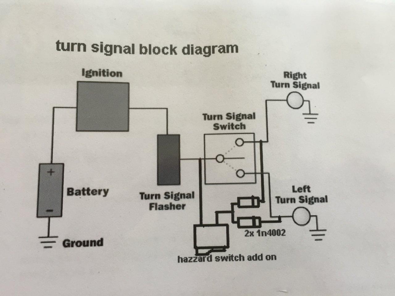 carling hazard switch wiring diagram wiring diagram mud uk carling hazard switch ion defender source