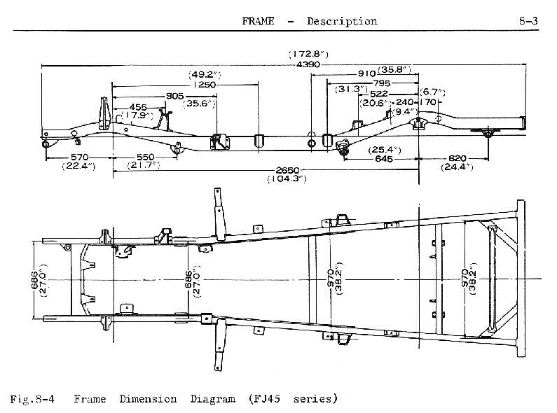 Fj45 Frame Dimensions additionally P1 also Coiz 1979 Cj7 Frame Off Resto Picture Crazy 647199 moreover 1 further HP PartList. on jeep cj5 body mount diagram