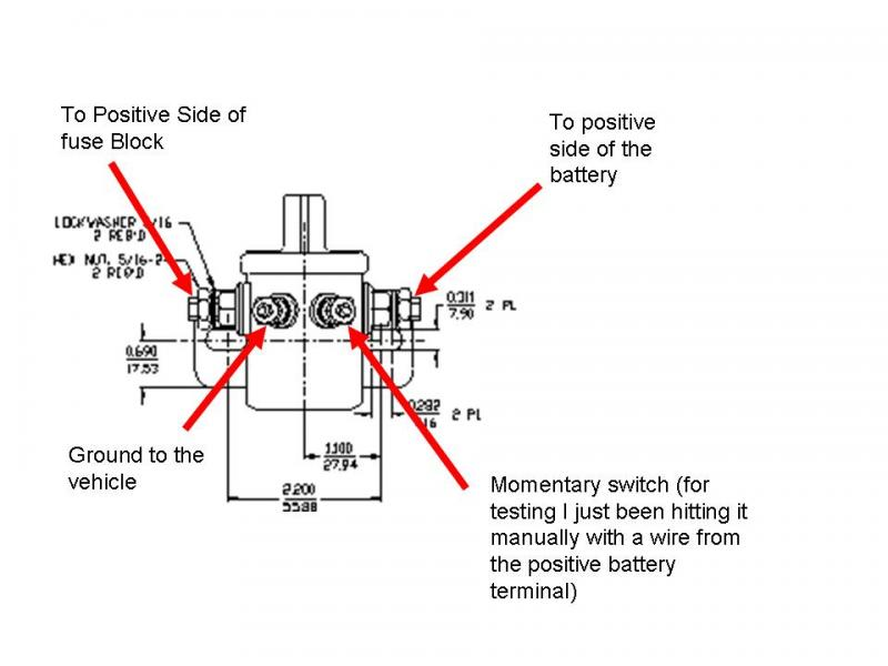 blue sea fuse block install questions ih8mud forum 12 volt solenoid wiring diagram at readyjetset.co
