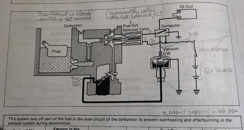 2F Decel System Diagram.jpg