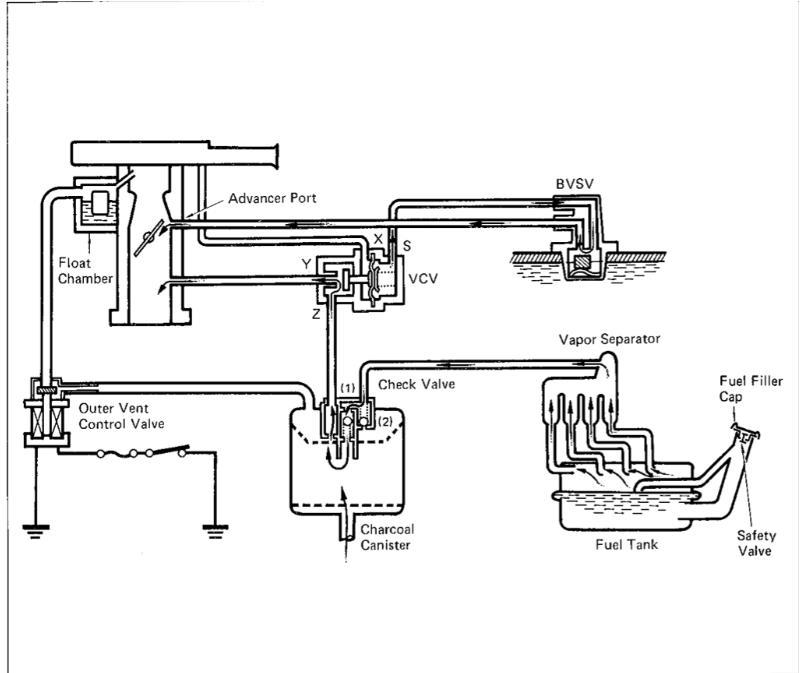 2f Emissions Control-12.jpg