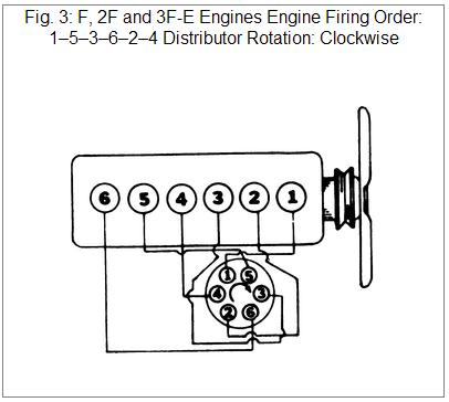 T10800904 Turn signal flasher located in car further Chrysler 300 Srt8 Engine Diagram besides Fix Car Ac also Article 37 besides 2005 Jeep Grand Cherokee Head Gasket Engine Diagram Html. on 2001 jeep cherokee wiring diagram