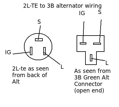 isuzu alternator wiring diagram wiring diagram 1995 isuzu rodeo ion alternator plug electrical problem