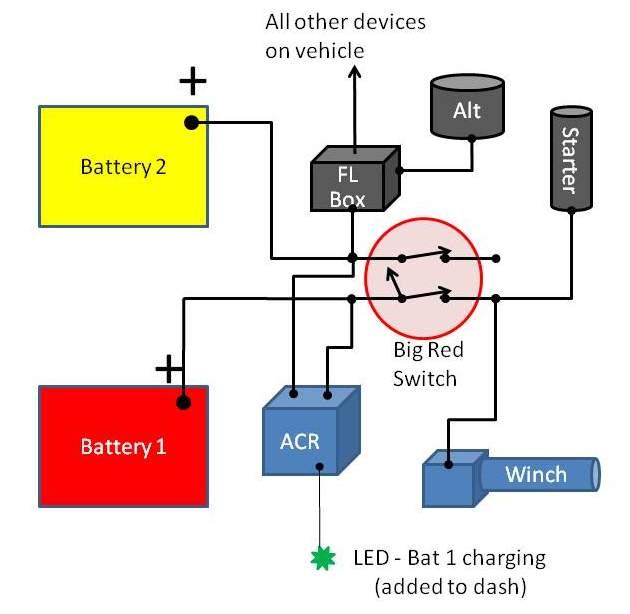 dual battery w blue sea system acr arb comp ih8mud forum