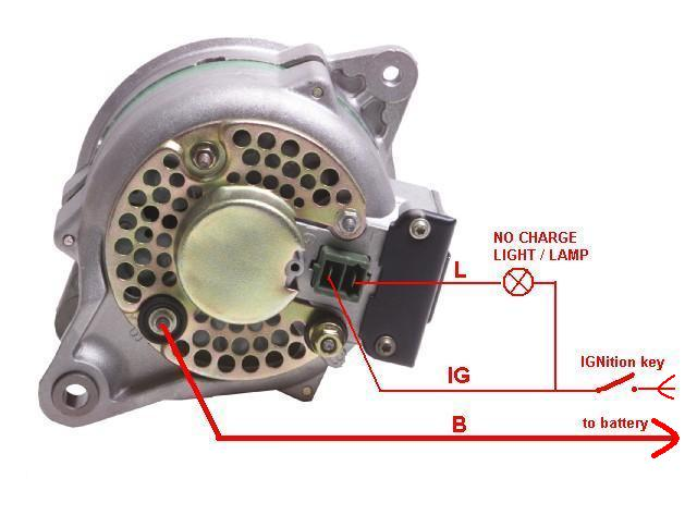 alt wiring diagram how to wire chevy alternator diagram wirdig bosch alternator wiring diagram 5 3 wire alternator wiring
