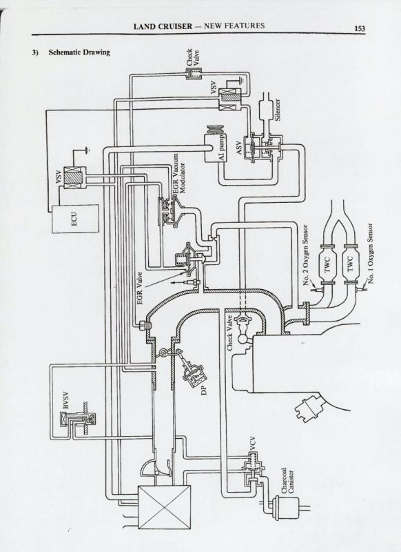 3fe vacuum schematic needed