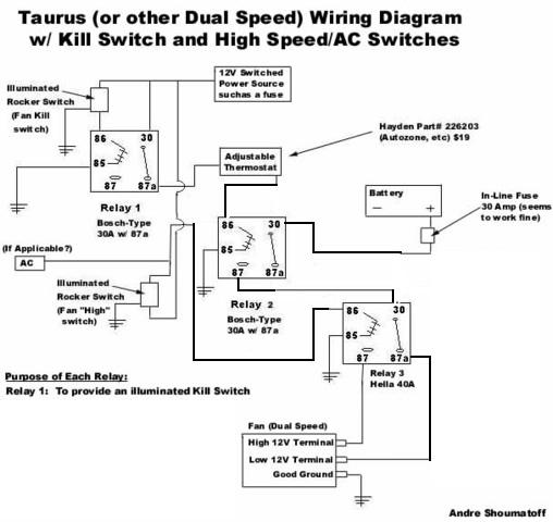 napa fan switch wiring diagrams taurus    fan    which temp control    switch     ih8mud forum  taurus    fan    which temp control    switch     ih8mud forum