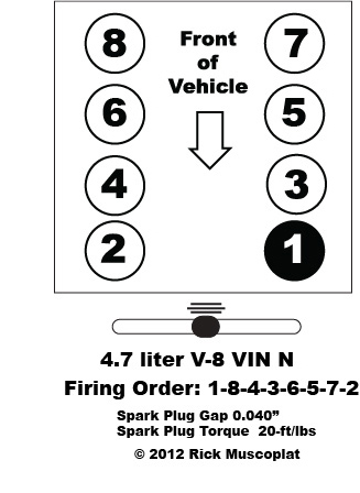 How Are The Cylinders Numbered Ih8mud. Chrysler. Chrysler 2007 4 6l Cylinder Diagram At Scoala.co