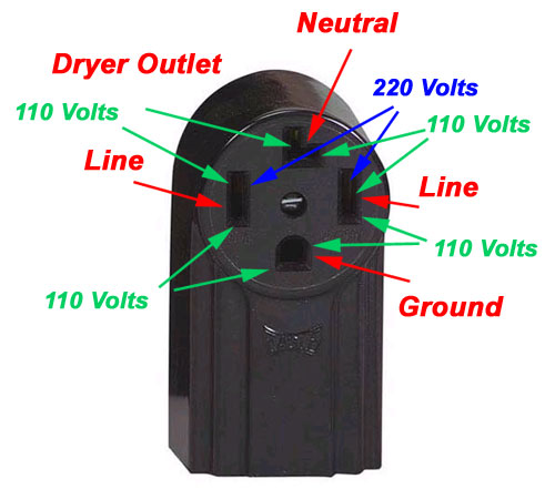 Receptacle Wiring 220 Volt 4 Wire: Converting 110v To 220v Line