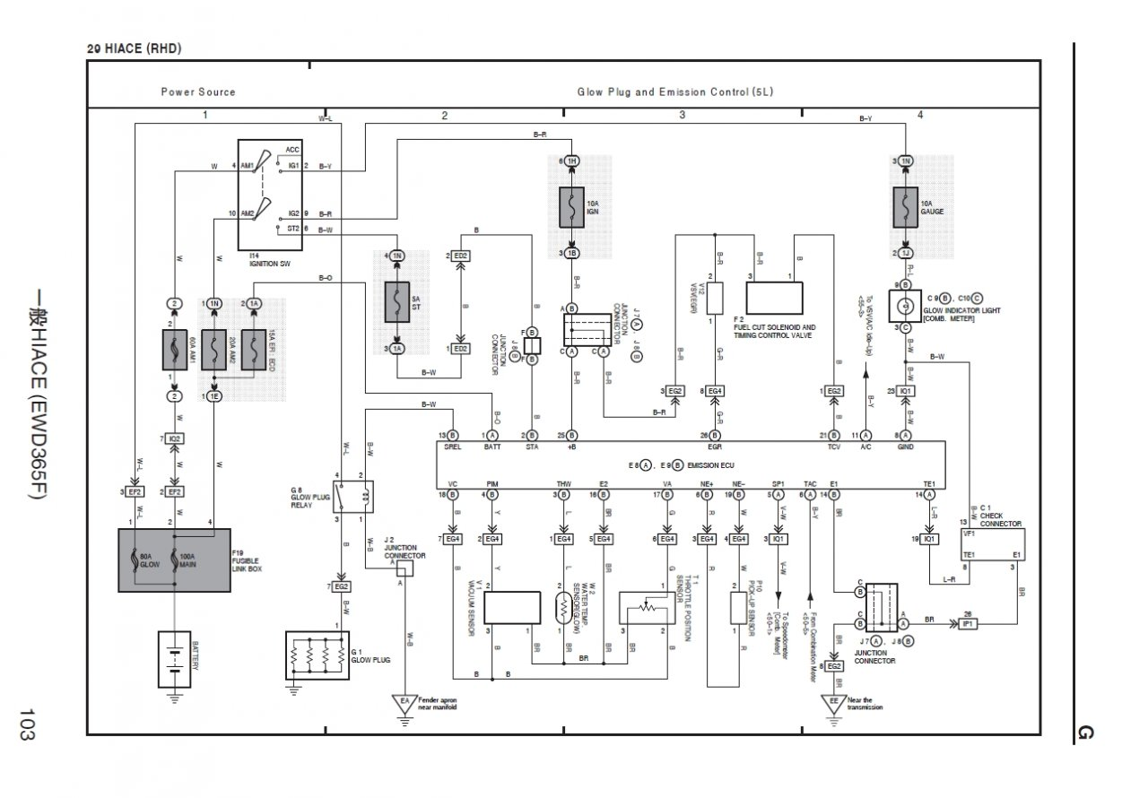 Distributor Tachometer Wiring Real Diagram With A Chevy 350 Hei Tach 5l Injection Pump Questions Ih8mud Forum