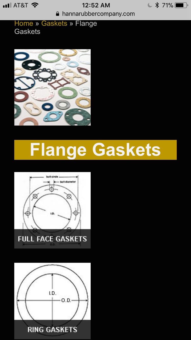 Where To Find Front Turn Signal Rubber Gaskets Grommets