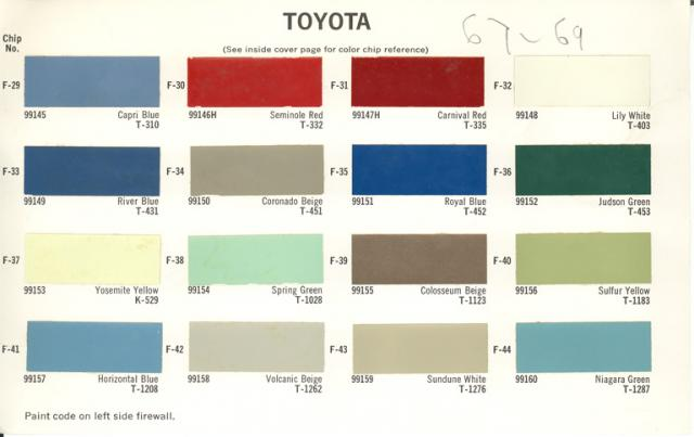 Toyota Corolla Silver Paint Code