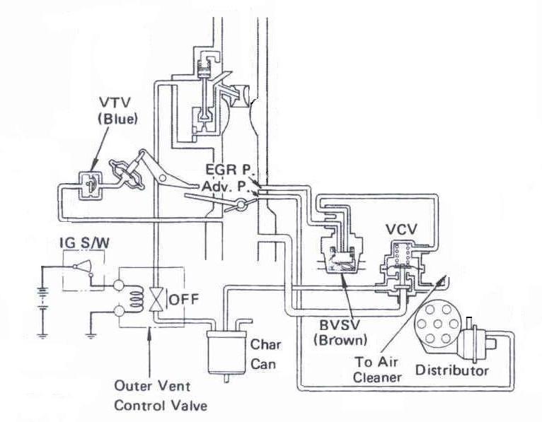 F6a Carburetor Vacuum Line Diagram, F6a, Free Engine Image