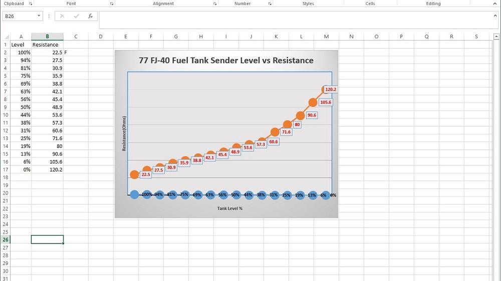 77 FJ40 tank vs sender resistance.jpg