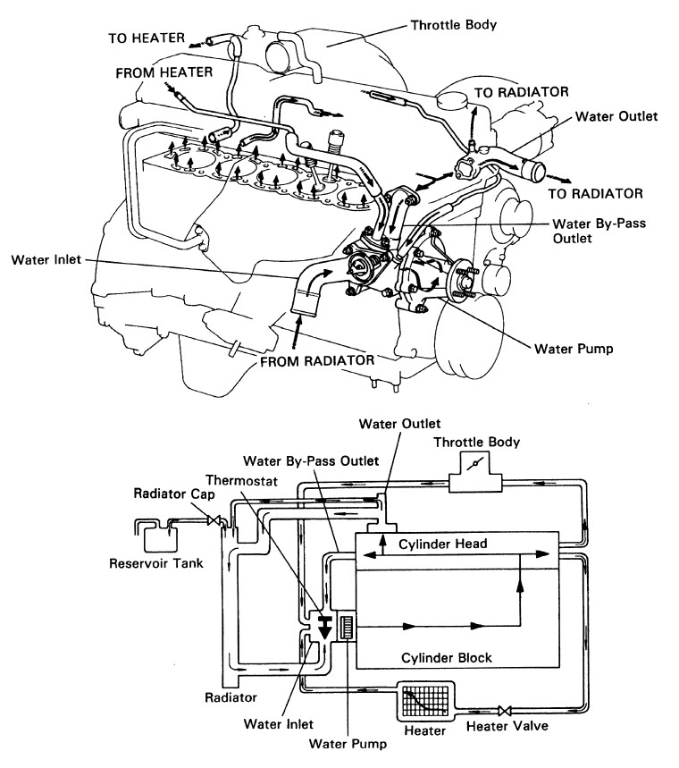 jeep wrangler under hood diagram of 12