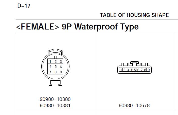 90980-10380.-81, 9P, WP type housing, pg D-17, Harness Repair Maunal.png