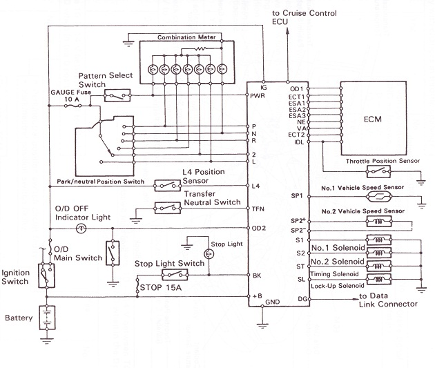 a442f trans control computer ih8mud forum 3 way toggle switch guitar wiring diagram