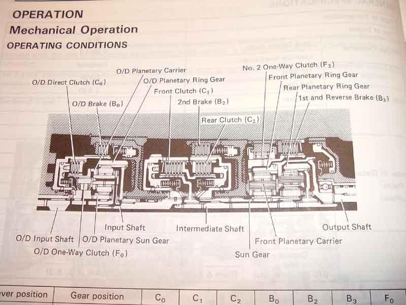 A440F mechanical operation.jpg