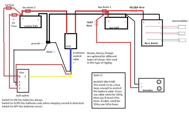 4x4 Dual Battery Wiring Diagram Pdf Schematic Diagramrhfishgardenco: Dual Battery Charger Wiring Diagram At Gmaili.net