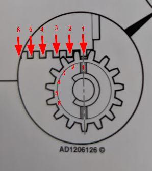 actuator fork relationship.jpg