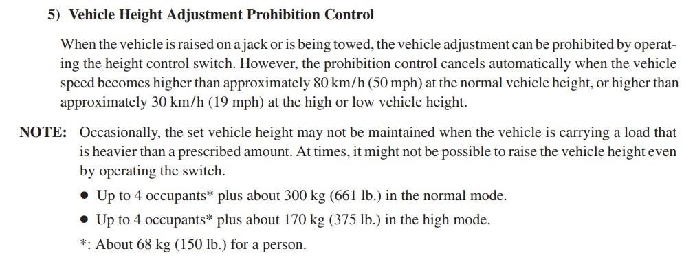 AHC Limits.jpg