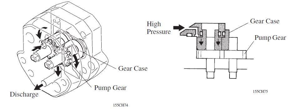 AHC Pump - FSM Diagram.JPG