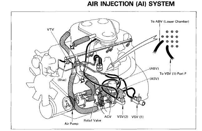 smog pump removal advice