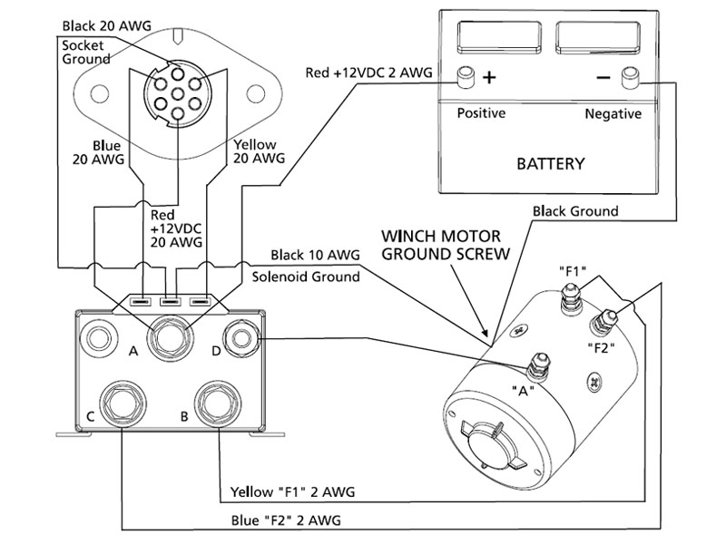 How do i byp solenoids? | IH8MUD Forum  Wheeler Winch Wiring Diagram With Cabeless Remto on
