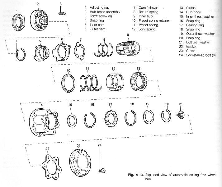 Showthread together with Ecu Wiring Diagram Chevy Cruze in addition 1990 Dodge Daytona Wiring Diagram moreover 1992 Dodge D250 Wiring Diagram as well Geo Tracker Front Locking Hub Diagram. on new geo metro