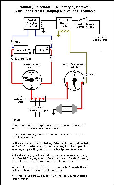 Dual Battery Diagram