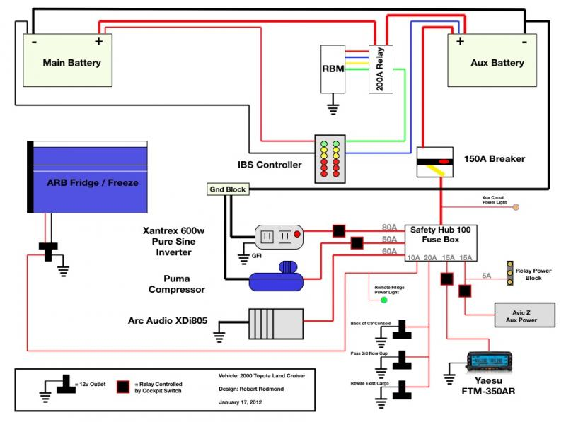 Toyota Aux Fuse Box : 19 Wiring Diagram Images - Wiring Diagrams ...