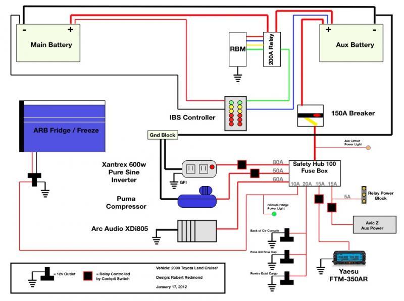 2000 solara fuse box free download wiring diagram schematic 4